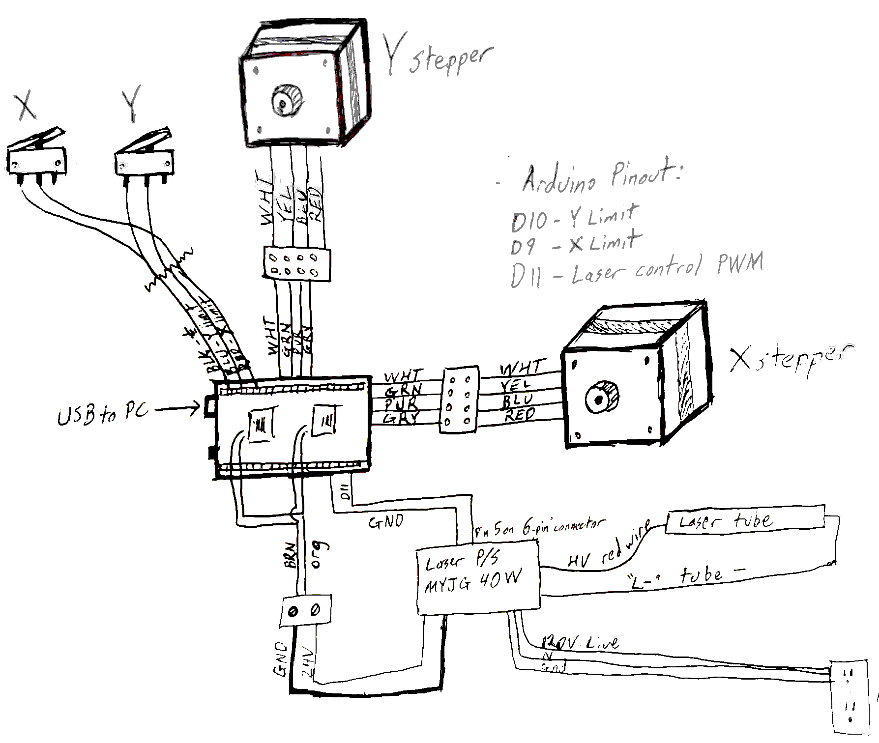 Electrical Schematic Wiki